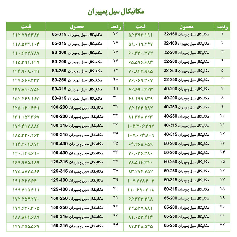 لیست قیمت مکانیکال سیل پمپیران pumpiran